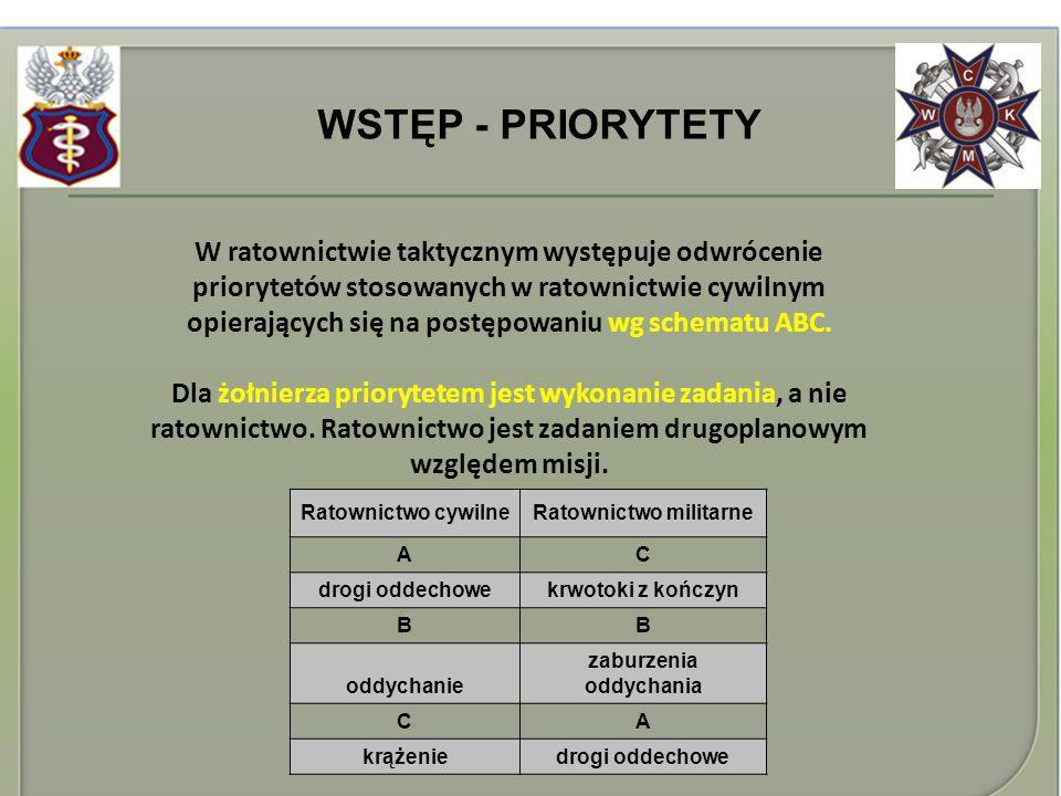 WSTĘP - PRIORYTETY W ratownictwie taktycznym występuje odwrócenie priorytetów stosowanych w ratownictwie cywilnym opierających się na postępowaniu wg
