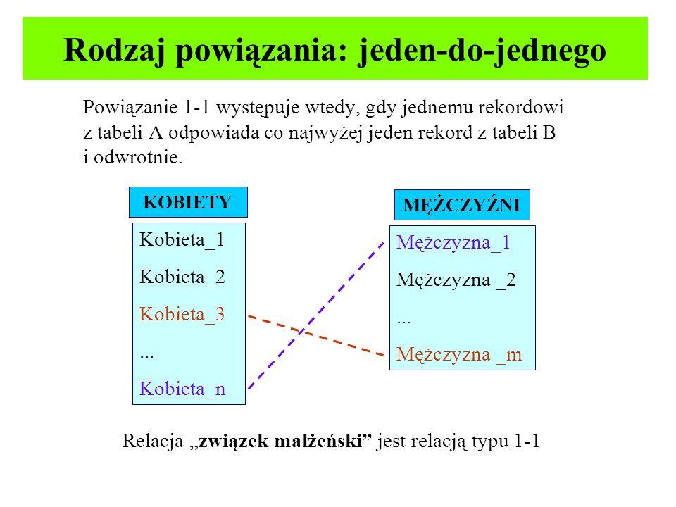 Powiązanie 1-1 występuje wtedy, gdy jednemu rekordowi z tabeli A odpowiada co najwyżej jeden rekord z tabeli B i odwrotnie.