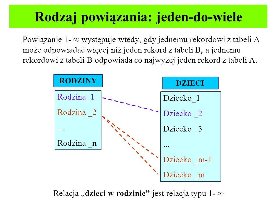 Powiązanie - występuje wtedy, gdy jednemu rekordowi z tabeli A może odpowiadać więcej niż jeden jeden rekord z tabeli B i jednemu rekordowi z tabeli B może odpowiadać więcej niż jeden rekord z tabeli A.