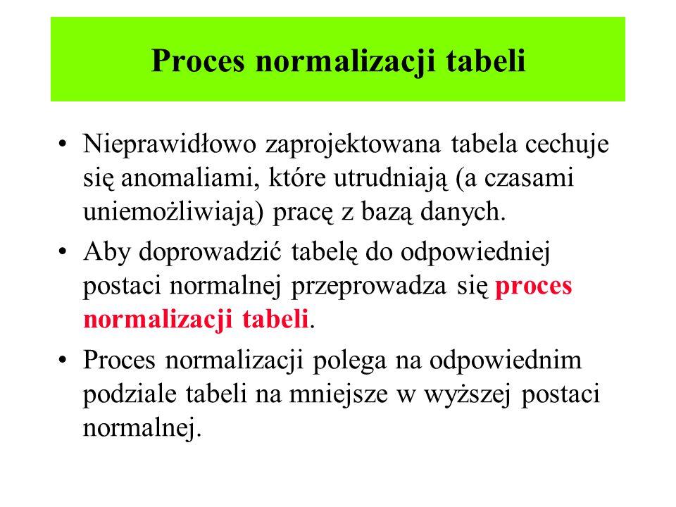 Proces normalizacji tabeli Nieprawidłowo zaprojektowana tabela cechuje się anomaliami, które utrudniają (a czasami uniemożliwiają) pracę z bazą danych.
