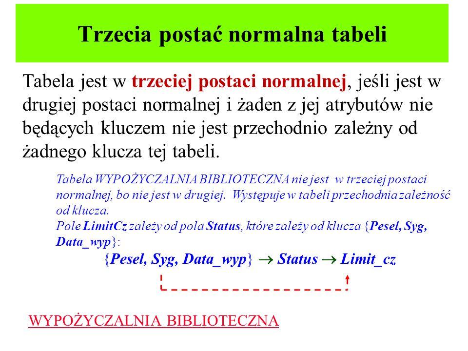 Normalizacja do trzeciej postaci normalnej tabeli WYPOŻYCZALNIA BIBLIOTECZNA Nazwisko Imię Adres Data_zap Pesel Tytuł Autor Syg Status Limit_cz Data_wyp Data_zw tabela WYPOŻALNIA BIBLIOTECZNA Id_czyt Nazwisko Imię Adres Data_zap Pesel tabela CZYTELNICY Tytuł Autor Syg Status tabela KSIĄŻKI Klucz główny: Id_czyt Klucz główny: Syg Id_czyt Syg Data_wyp tabela WYPOŻYCZENIA Klucz główny: Syg Id_czyt Syg Data_wyp Data_zw tabela ZWROTY Klucz główny: .