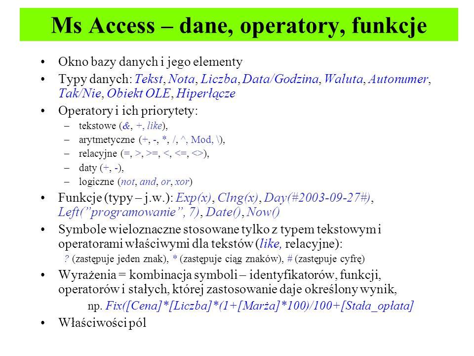 Okno bazy danych i jego elementy Typy danych: Tekst, Nota, Liczba, Data/Godzina, Waluta, Autonumer, Tak/Nie, Obiekt OLE, Hiperłącze Operatory i ich priorytety: –tekstowe (&, +, like), –arytmetyczne (+, -, *, /, ^, Mod, \), –relacyjne (=, >, >=, ), –daty (+, -), –logiczne (not, and, or, xor) Funkcje (typy – j.w.): Exp(x), Clng(x), Day(#2003-09-27#), Left(programowanie, 7), Date(), Now() Symbole wieloznaczne stosowane tylko z typem tekstowym i operatorami właściwymi dla tekstów (like, relacyjne): .