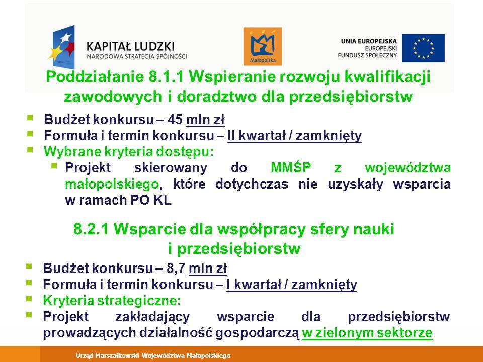 Urząd Marszałkowski Województwa Małopolskiego Poddziałanie 8.1.1 Wspieranie rozwoju kwalifikacji zawodowych i doradztwo dla przedsiębiorstw Budżet konkursu – 45 mln zł Formuła i termin konkursu – II kwartał / zamknięty Wybrane kryteria dostępu: Projekt skierowany do MMŚP z województwa małopolskiego, które dotychczas nie uzyskały wsparcia w ramach PO KL 8.2.1 Wsparcie dla współpracy sfery nauki i przedsiębiorstw Budżet konkursu – 8,7 mln zł Formuła i termin konkursu – I kwartał / zamknięty Kryteria strategiczne: Projekt zakładający wsparcie dla przedsiębiorstw prowadzących działalność gospodarczą w zielonym sektorze