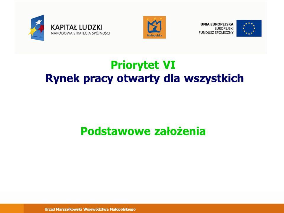 Urząd Marszałkowski Województwa Małopolskiego 6.1.1 Wsparcie osób pozostających bez zatrudnienia na regionalnym rynku pracy Budżet konkursu – 42 mln zł Formuła i termin konkursu – III kwartał / zamknięty Wybrane kryteria dostępu: Projekty dla osób niepełnosprawnych/50+/absolwentów od czasu zakończenia szkoły do rozpoczęcia pierwszej pracy Projekty gwarantujące efektywność zatrudnieniową na poziomie odpowiednio: dla absolwentów - 40%, dla os.