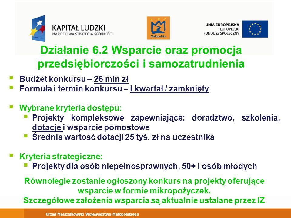 Urząd Marszałkowski Województwa Małopolskiego 9.6.2 Podwyższanie kompetencji osób dorosłych w zakresie ICT i znajomości języków obcych Budżet konkursu – 33,6 mln zł Formuła i termin konkursu – III kwartał / zamknięty Wybrane kryteria dostępu: Kursy ICT na poziomie podstawowym kończą się egzaminem zewnętrznym i certyfikatem * chyba, że nie ustanowiono odpowiedniego egzaminu i certyfikatu Szkolenia językowe z języków: angielskiego, niemieckiego, francuskiego, hiszpańskiego kończą się egzaminem zewnętrznym i certyfikatem Kryteria strategiczne: Projekt skierowany do osób z wykształceniem co najwyżej średnim, zamieszkujących obszary wiejskie Projekt skierowany wyłącznie do osób 50+