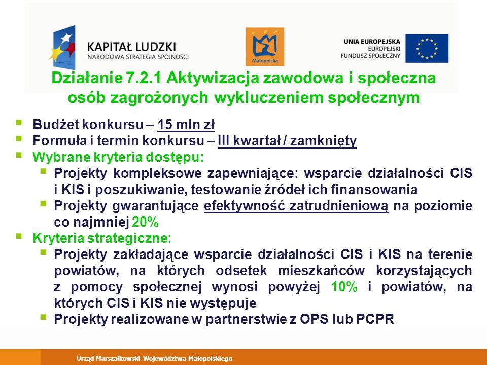 Urząd Marszałkowski Województwa Małopolskiego Działanie 7.2.2 Wsparcie ekonomii społecznej Budżet konkursu – 8,5 mln zł Formuła i termin konkursu – I kwartał / zamknięty Wybrane kryteria dostępu: Projekt zakładający funkcjonowanie w każdym z 5 subregionów 1 punktu wsparcia ES, świadczącego kompleksowe usługi Projektodawcą jest podmiot, który uzyskał dofinansowanie w ramach 7.2.2 PO KL Projektodawca zapewni funkcjonowanie ośrodków wsparcia ES przez 2 lata od zakończenia realizacji projektów Kryteria strategiczne: Projekt realizowany w partnerstwie z innymi instytucjami otoczenia sektora ekonomii społecznej