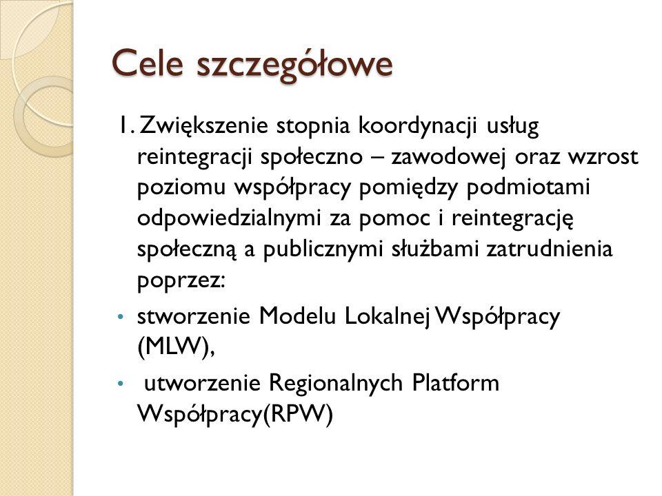 Cele szczegółowe 1.