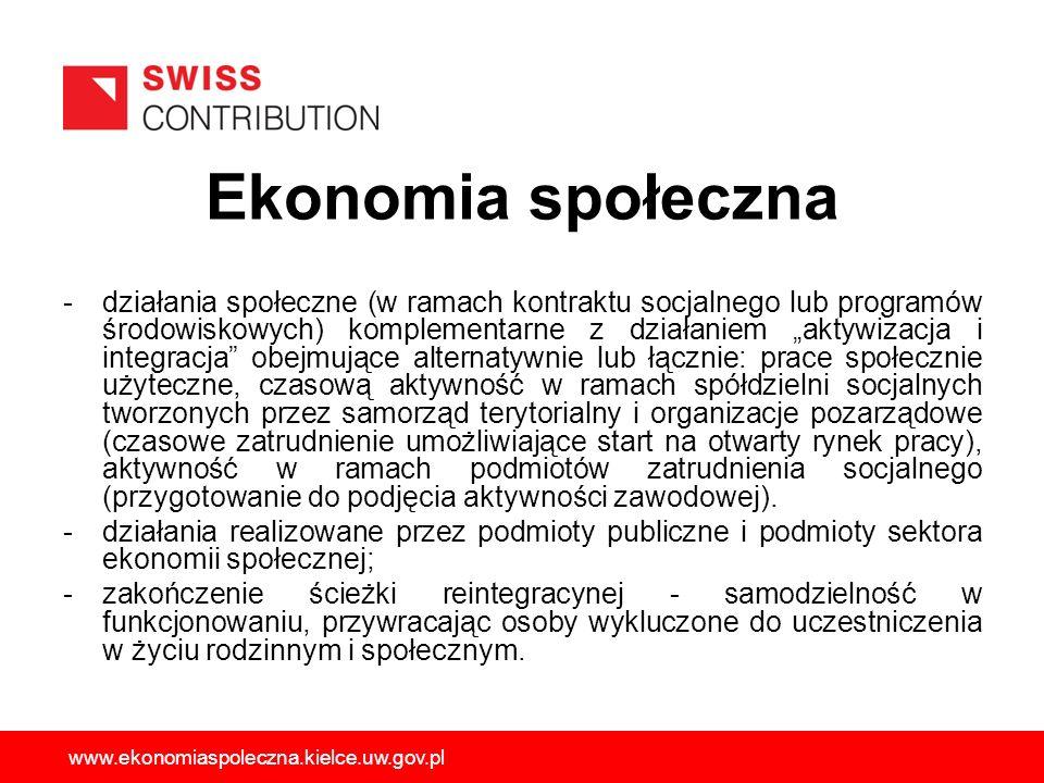 -działania społeczne (w ramach kontraktu socjalnego lub programów środowiskowych) komplementarne z działaniem aktywizacja i integracja obejmujące alte