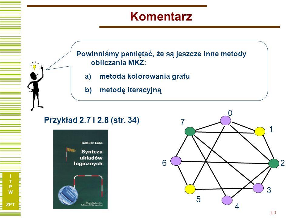 I T P W ZPT 9 Przykład - klasy zgodności… 1,4,5 1,4,6 2,5,7 3,4,6 0,3,4,6 Maksymalne klasy zgodności: 0,3 0,4 0,6 1,3 1,4 1,5 1,6 2,5 2,7 3,4 3,6 4,5