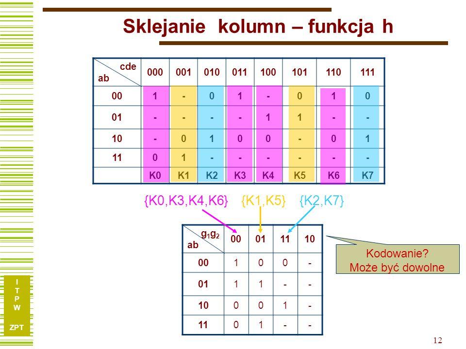 I T P W ZPT 11 Przykład c.d. Z rodziny MKZ wybieramy minimalną liczbę klas (lub podklas) pokrywającą zbiór wszystkich kolumn. 0,3,4,6 1,3,4,6 1,4,5 2,