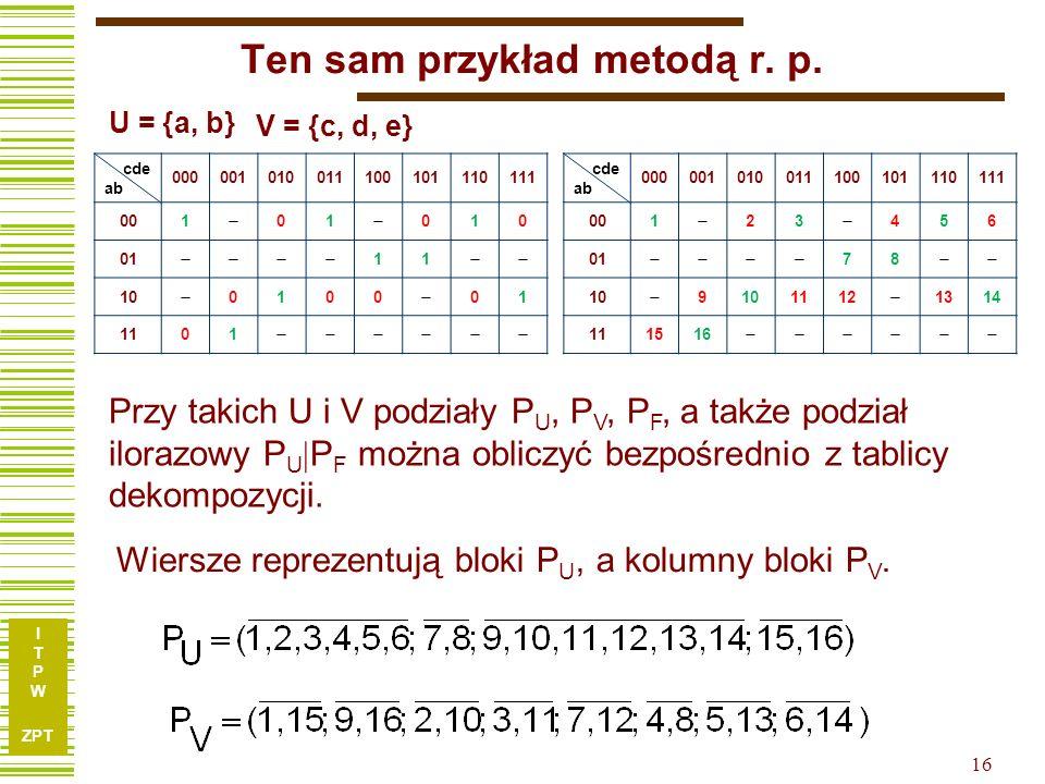 I T P W ZPT 15 uzyskując w rezultacie … c d ea b …strukturę na bramkach Do tego zagadnienia wrócimy pod koniec wykładu