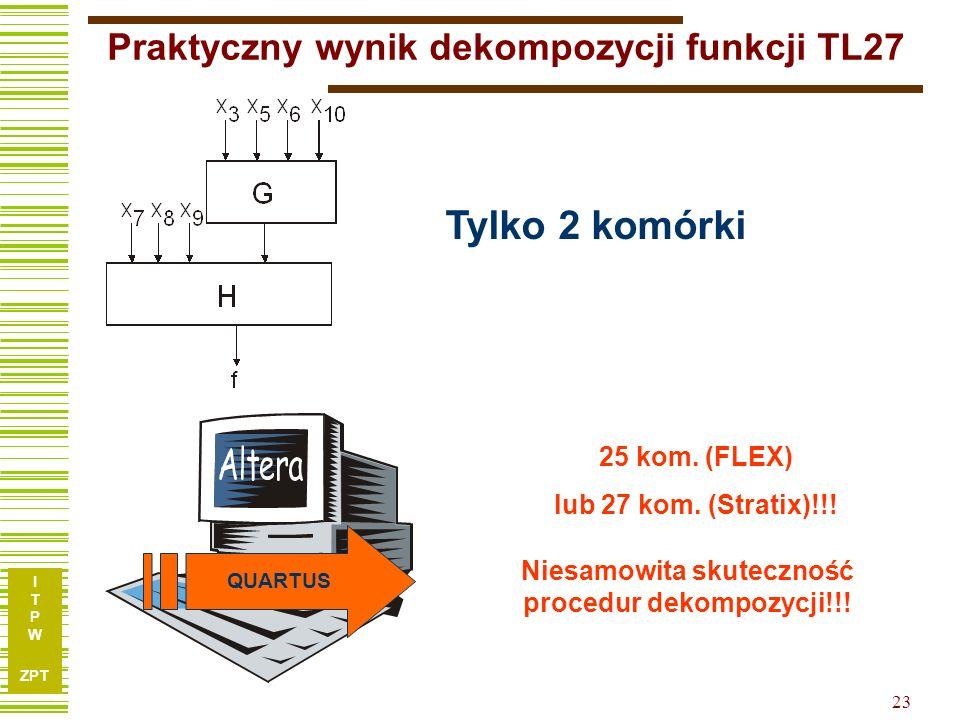 I T P W ZPT 22 Tablica dekompozycji dla funkcji TL27 000 1 1 0 0 001 01 010 01 011 10 100 –1 101 10 110 1– 111 1– x7x8x9x7x8x9 g x3x3 x5x5 x6x6 x 10 G