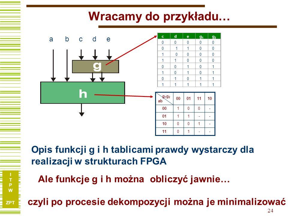 I T P W ZPT 23 Praktyczny wynik dekompozycji funkcji TL27 Tylko 2 komórki QUARTUS 25 kom. (FLEX) lub 27 kom. (Stratix)!!! Niesamowita skuteczność proc