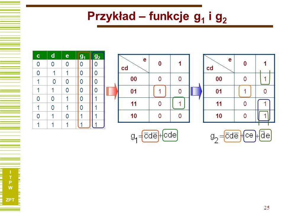 I T P W ZPT 24 Wracamy do przykładu… c d ea b Opis funkcji g i h tablicami prawdy wystarczy dla realizacji w strukturach FPGA Ale funkcje g i h można