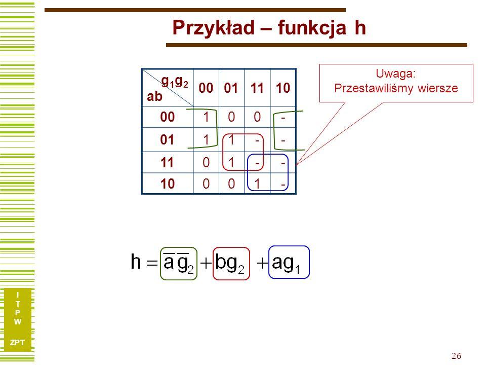 I T P W ZPT 25 Przykład – funkcje g 1 i g 2 cdeg1g1 g2g2 00000 0 1100 1 0000 11000 00101 10101 01011 11111 e cd 01 0000 0110 1101 1000 e cd 01 0001 01