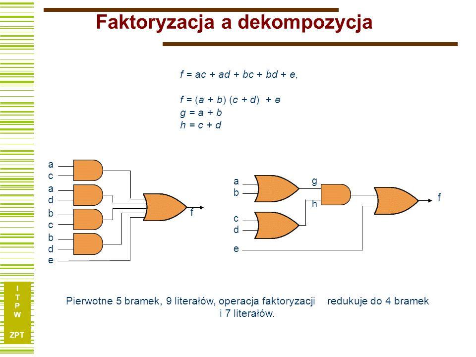 I T P W ZPT Faktoryzacja przekształca dwupoziomowe wyrażenie boolowskie w wielopoziomowe, przez wprowadzenie podfunkcji (węzłów) pośrednich. np. fakto
