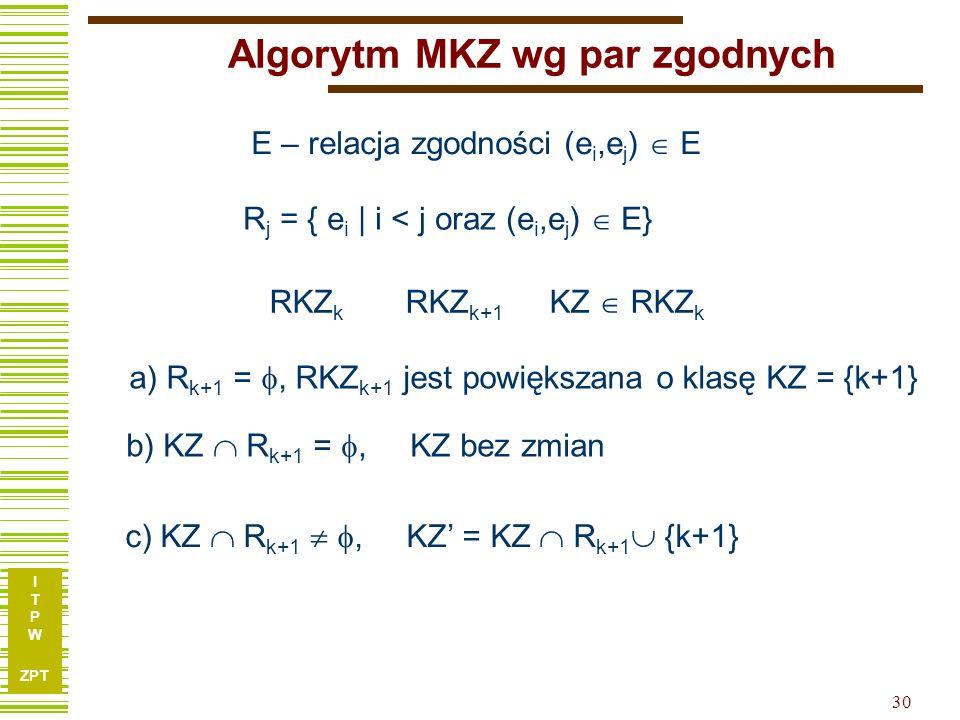 I T P W ZPT Faktoryzacja a dekompozycja f = ac + ad + bc + bd + e, f = (a + b) (c + d) + e g = a + b h = c + d Pierwotne 5 bramek, 9 literałów, operac