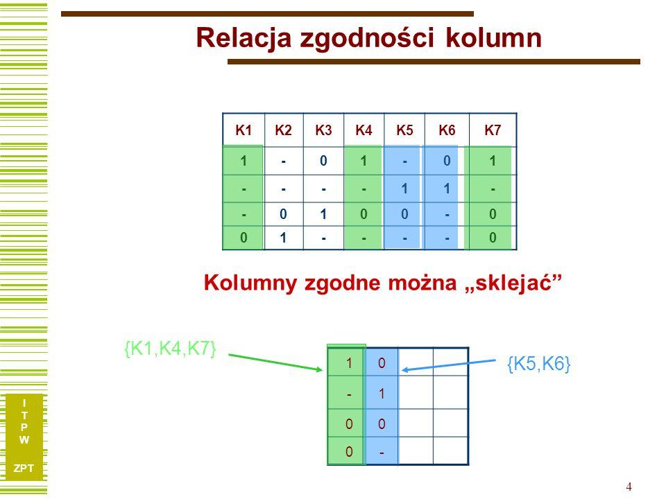 I T P W ZPT 3 K1K2K3K4K5K6K7 1-01-01 ----11- -0100-0 01----0 Relacja zgodności kolumn Kolumny {k r, k s } są zgodne, jeśli nie istnieje wiersz i, dla