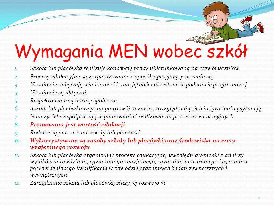 Wymagania MEN wobec szkół 1. Szkoła lub placówka realizuje koncepcję pracy ukierunkowaną na rozwój uczniów 2. Procesy edukacyjne są zorganizowane w sp