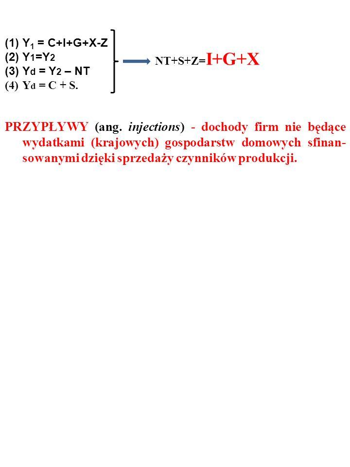 (1)Y 1 = C+I+G+X-Z (2)Y 1 =Y 2 (3)Y d = Y 2 – NT (4)Y d = C + S.
