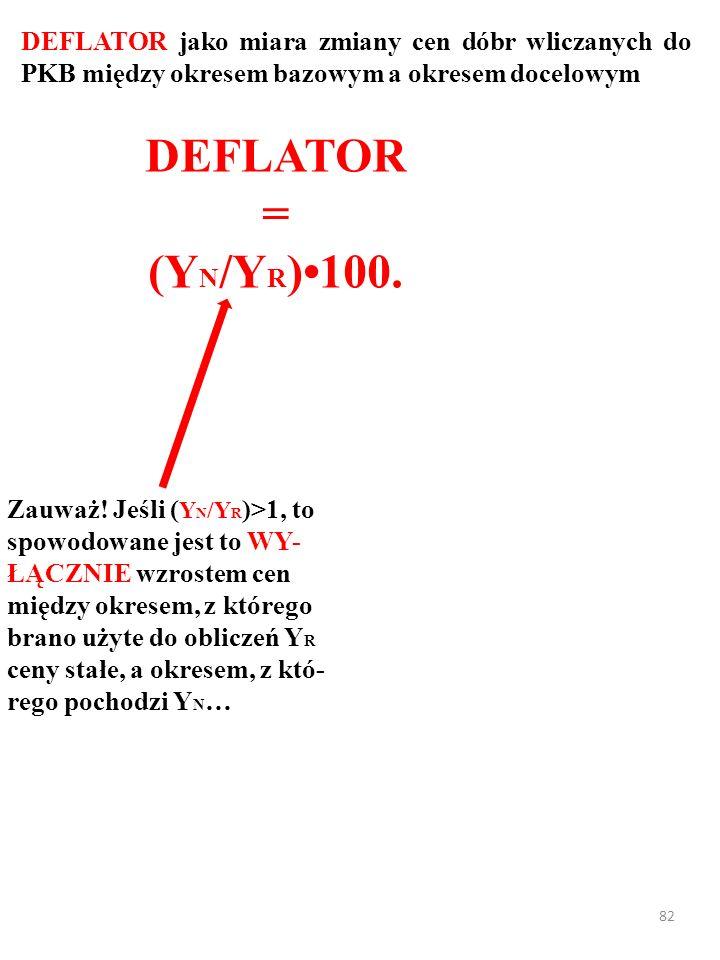 81 DEFLATOR jako miara zmiany cen dóbr wliczanych do PKB między okresem bazowym a okresem docelowym DEFLATOR = (Y N /Y R )100.