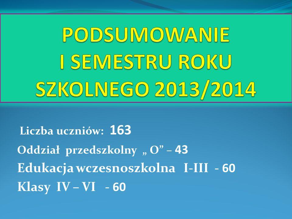 Liczba uczniów: 163 Oddział przedszkolny O – 43 Edukacja wczesnoszkolna I-III - 60 Klasy IV – VI - 60