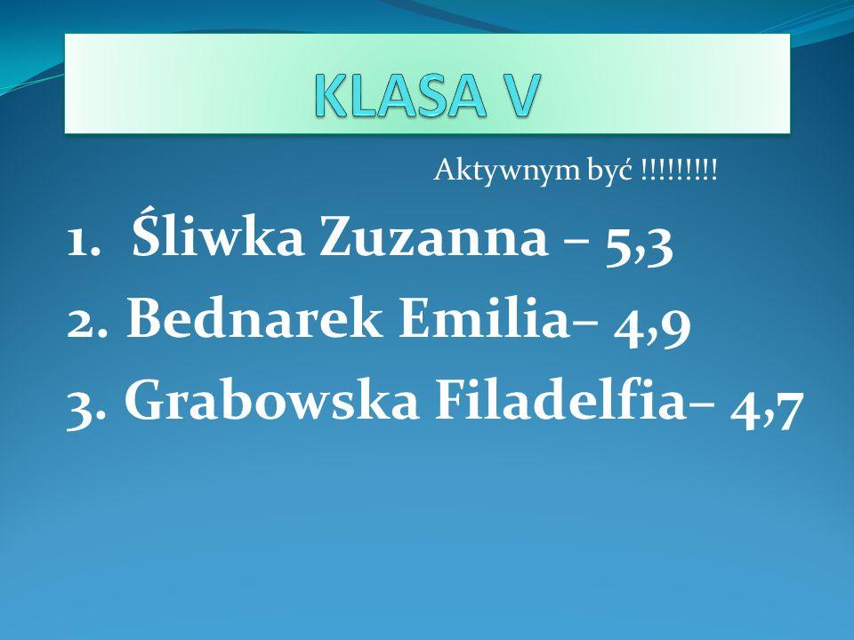 Aktywnym być !!!!!!!!! 1. Śliwka Zuzanna – 5,3 2. Bednarek Emilia– 4,9 3. Grabowska Filadelfia– 4,7