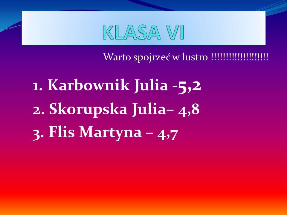 Warto spojrzeć w lustro !!!!!!!!!!!!!!!!!!!! 1. Karbownik Julia - 5,2 2. Skorupska Julia– 4,8 3. Flis Martyna – 4,7