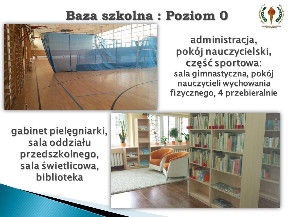 Baza szkolna : Poziom 1 11 sal dydaktycznych sala komputerowa 3 gabinety pomocy psychologiczno – pedagogicznej