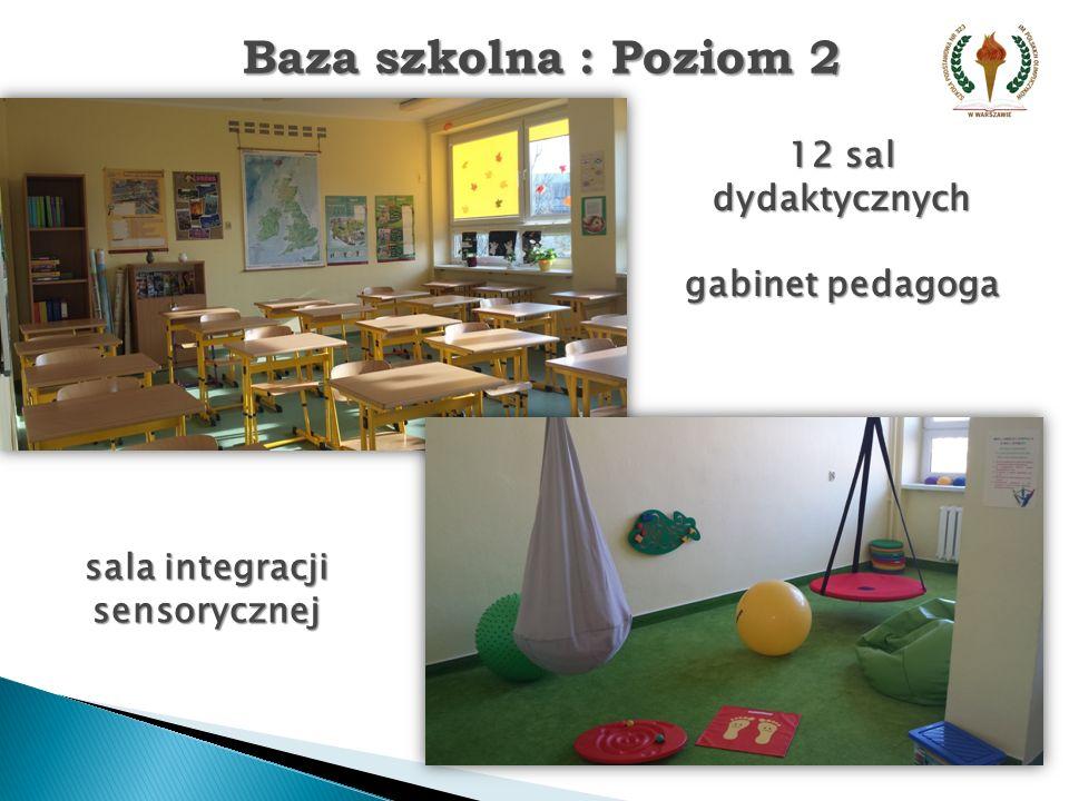 Baza szkolna : pozostałe obiekty sale oddziałów przedszkolnych tablice interaktywne, mobilna pracownia komputerowa
