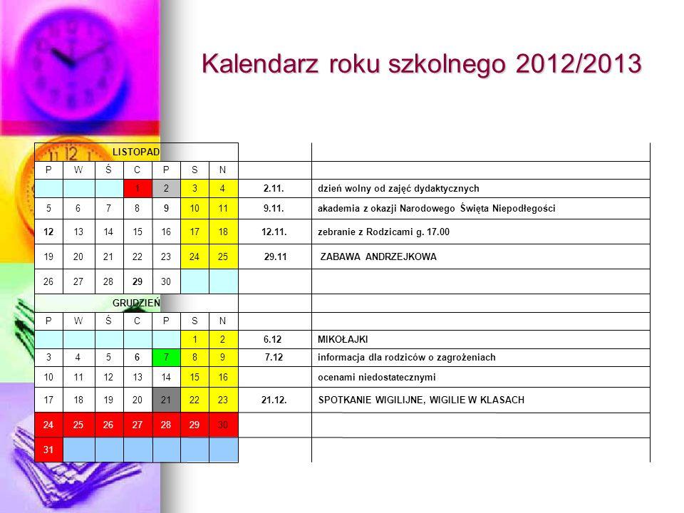 Kalendarz roku szkolnego 2012/2013 cd… Dni wolne od zajęć dydaktyczno-wychowawczych 14.09, 2.11, 4.04, 2.05, 31.05 Zimowa przerwa świąteczna 24-31.12 Ferie zimowe14-27.01.13 Zakończenie roku szkolnego 28.06.13