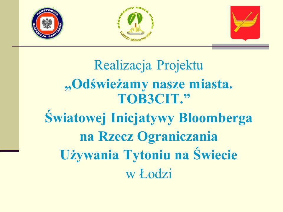 Imprezy wspierające Projekt
