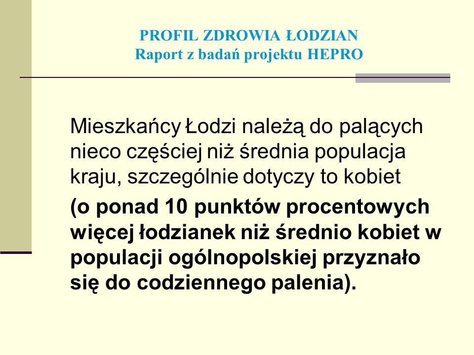PROFIL ZDROWIA ŁODZIAN Raport z badań projektu HEPRO Mieszkańcy Łodzi należą do palących nieco częściej niż średnia populacja kraju, szczególnie dotyc