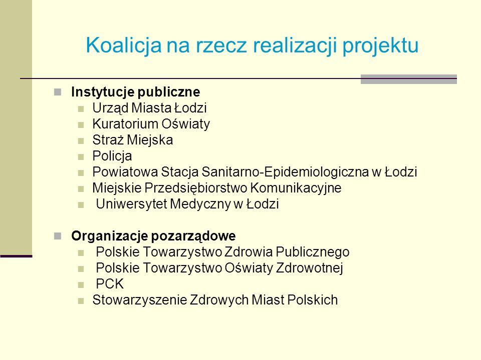 Koalicja na rzecz realizacji projektu Instytucje publiczne Urząd Miasta Łodzi Kuratorium Oświaty Straż Miejska Policja Powiatowa Stacja Sanitarno-Epid