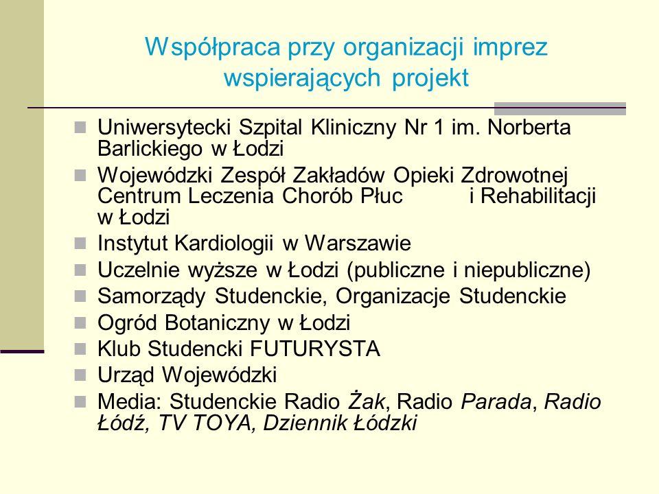 Współpraca przy organizacji imprez wspierających projekt Uniwersytecki Szpital Kliniczny Nr 1 im. Norberta Barlickiego w Łodzi Wojewódzki Zespół Zakła