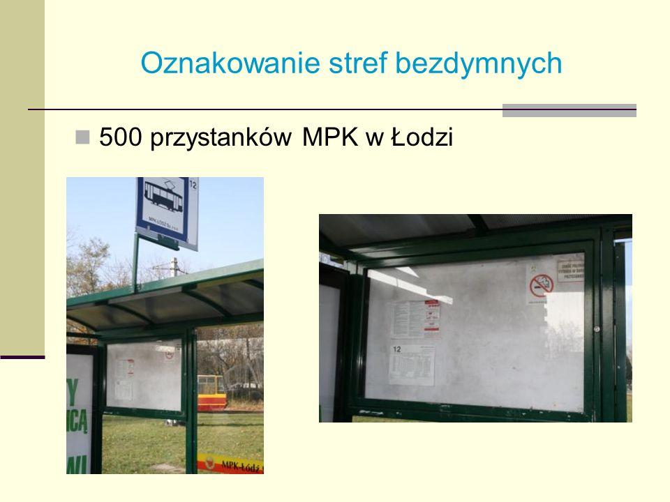 Oznakowanie stref bezdymnych 500 przystanków MPK w Łodzi