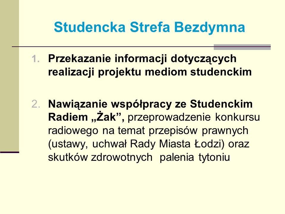 Studencka Strefa Bezdymna 1. Przekazanie informacji dotyczących realizacji projektu mediom studenckim 2. Nawiązanie współpracy ze Studenckim Radiem Ża