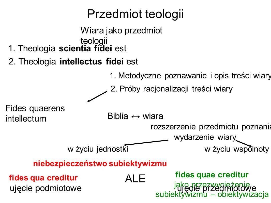 Przedmiot teologii 1. Theologia scientia fidei est 1. Metodyczne poznawanie i opis treści wiary Wiara jako przedmiot teologii Fides quaerens intellect