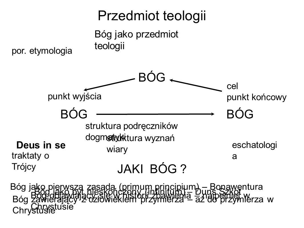 Przedmiot teologii Bóg jako przedmiot teologii Deus in se np.