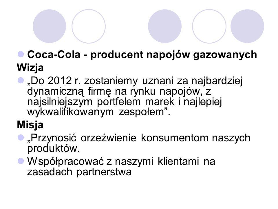 Coca-Cola - producent napojów gazowanych Wizja Do 2012 r.