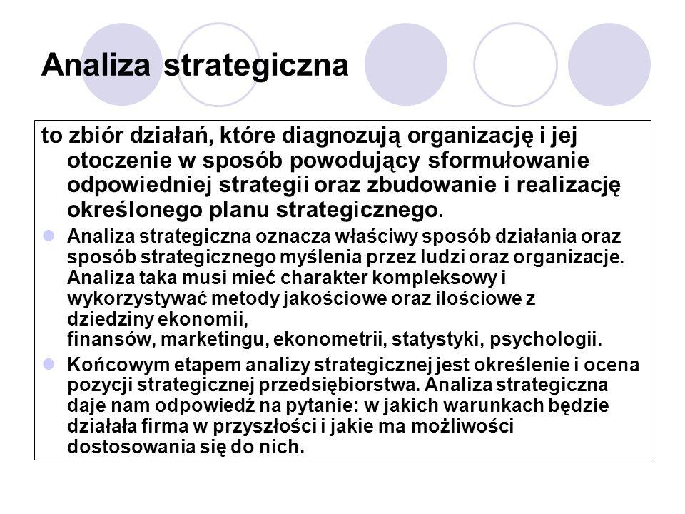 Analiza strategiczna to zbiór działań, które diagnozują organizację i jej otoczenie w sposób powodujący sformułowanie odpowiedniej strategii oraz zbudowanie i realizację określonego planu strategicznego.