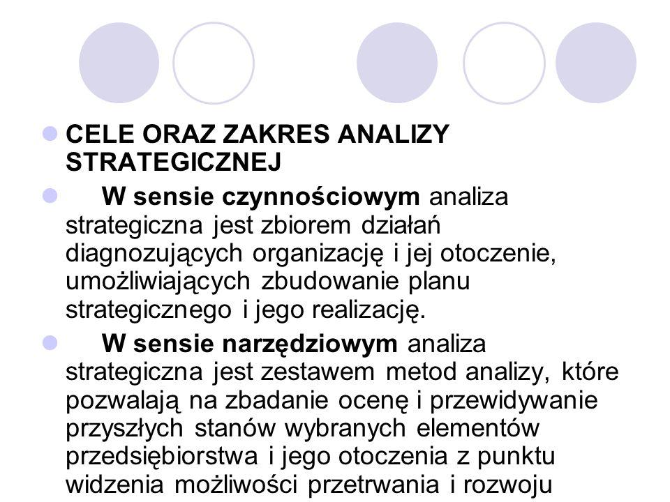 CELE ORAZ ZAKRES ANALIZY STRATEGICZNEJ W sensie czynnościowym analiza strategiczna jest zbiorem działań diagnozujących organizację i jej otoczenie, umożliwiających zbudowanie planu strategicznego i jego realizację.