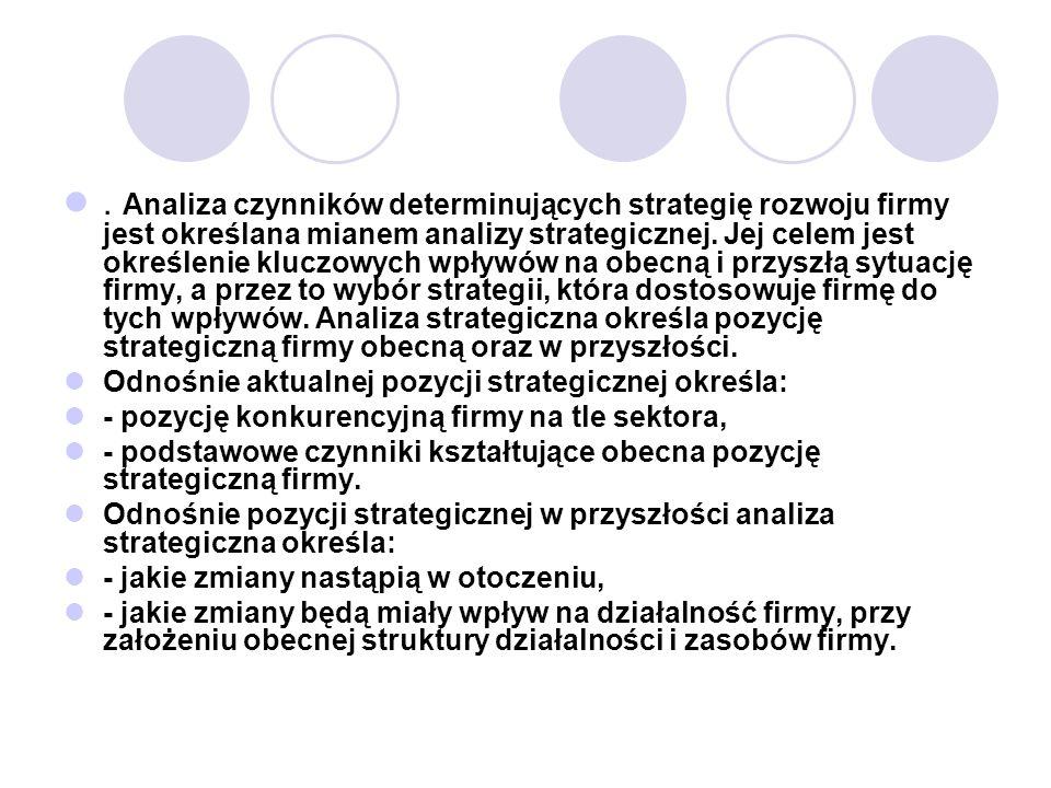 Analiza czynników determinujących strategię rozwoju firmy jest określana mianem analizy strategicznej.