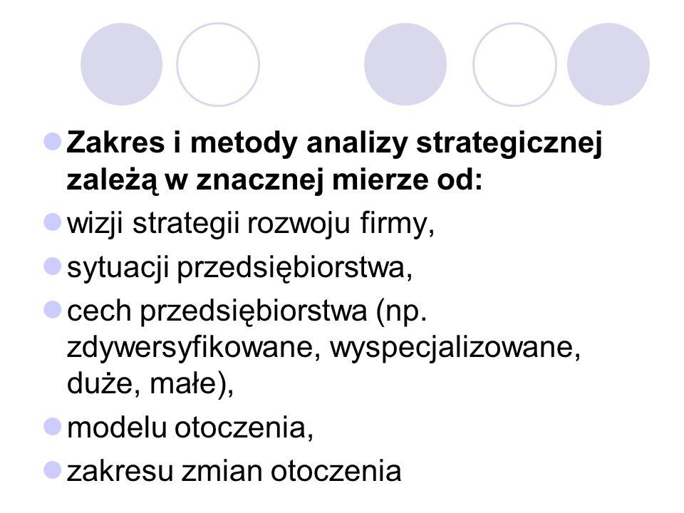 Zakres i metody analizy strategicznej zależą w znacznej mierze od: wizji strategii rozwoju firmy, sytuacji przedsiębiorstwa, cech przedsiębiorstwa (np.