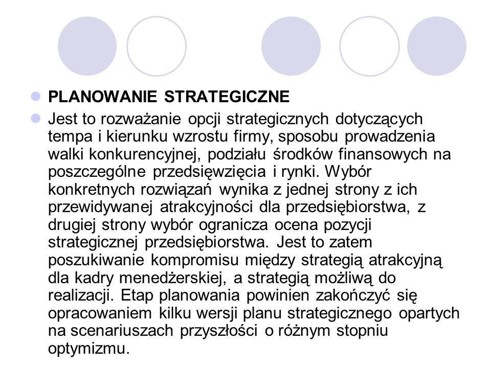 PLANOWANIE STRATEGICZNE Jest to rozważanie opcji strategicznych dotyczących tempa i kierunku wzrostu firmy, sposobu prowadzenia walki konkurencyjnej, podziału środków finansowych na poszczególne przedsięwzięcia i rynki.