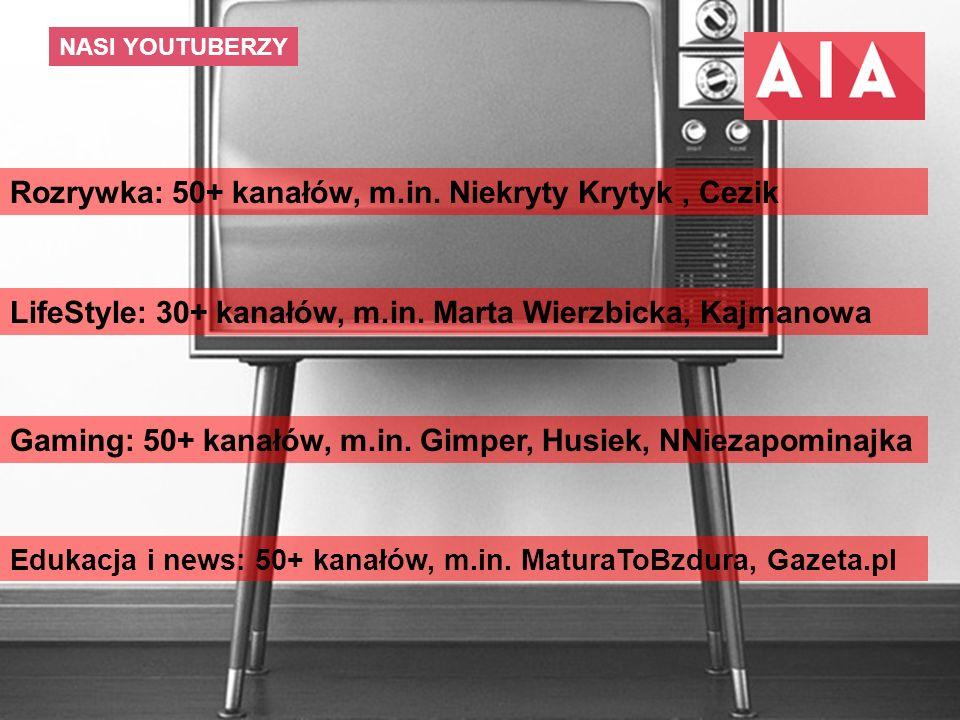 12 NASI YOUTUBERZY Rozrywka: 50+ kanałów, m.in.