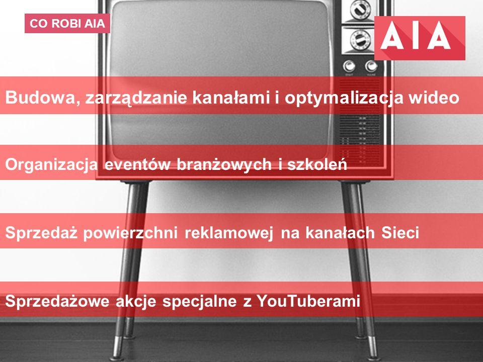 15 CO ROBI AIA Budowa, zarządzanie kanałami i optymalizacja wideo Organizacja eventów branżowych i szkoleń Sprzedaż powierzchni reklamowej na kanałach Sieci Sprzedażowe akcje specjalne z YouTuberami