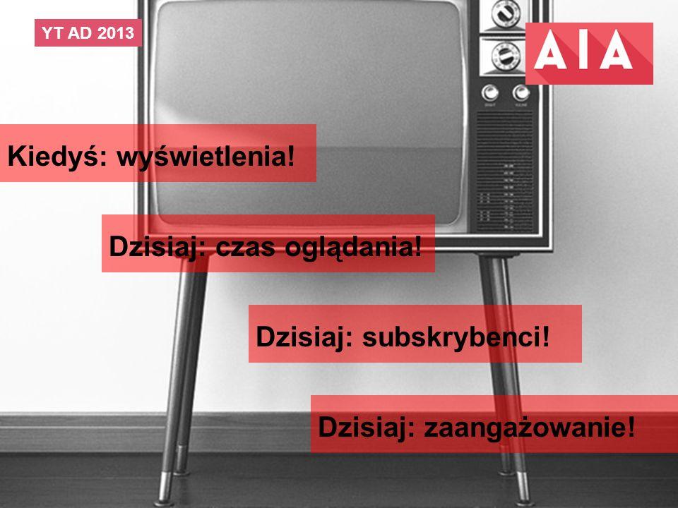 4 Kiedyś: wyświetlenia! Dzisiaj: czas oglądania! Dzisiaj: subskrybenci! Dzisiaj: zaangażowanie!