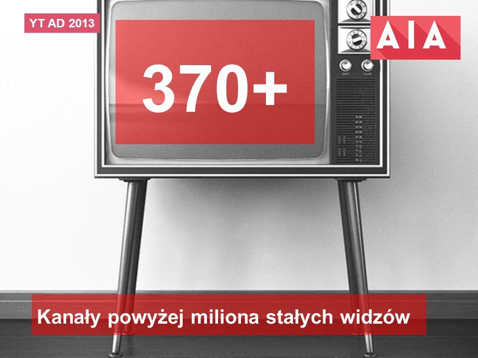 5 YT AD 2013 370+ Kanały powyżej miliona stałych widzów