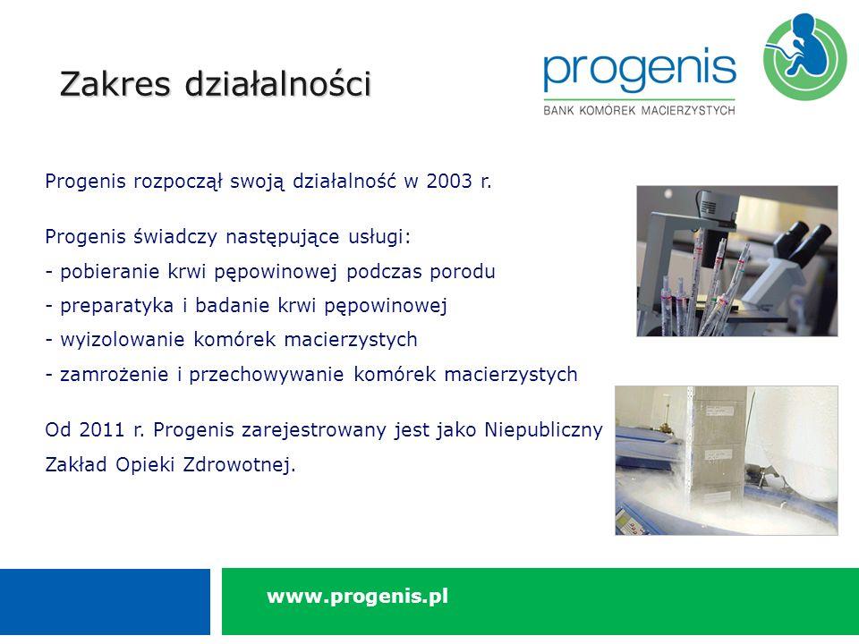 Progenis rozpoczął swoją działalność w 2003 r.